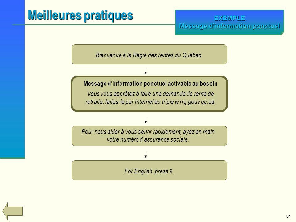 Meilleures pratiques EXEMPLE Message d'information ponctuel