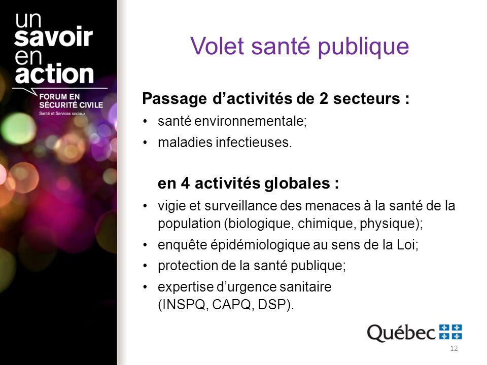 Volet santé publique Passage d'activités de 2 secteurs :