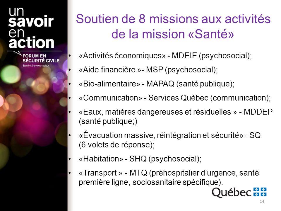 Soutien de 8 missions aux activités de la mission «Santé»