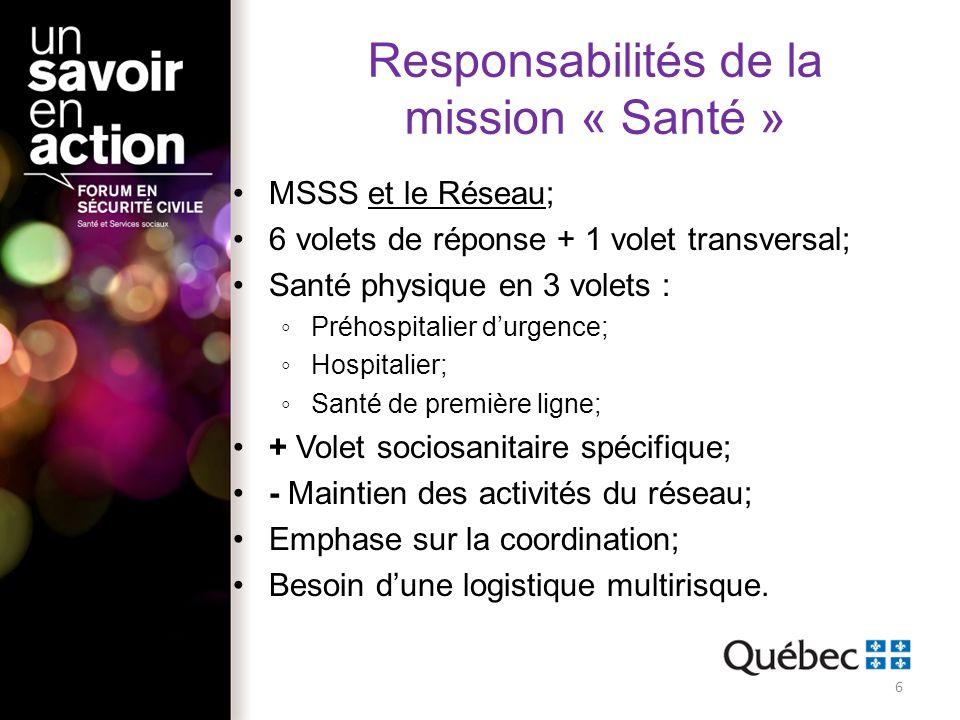 Responsabilités de la mission « Santé »