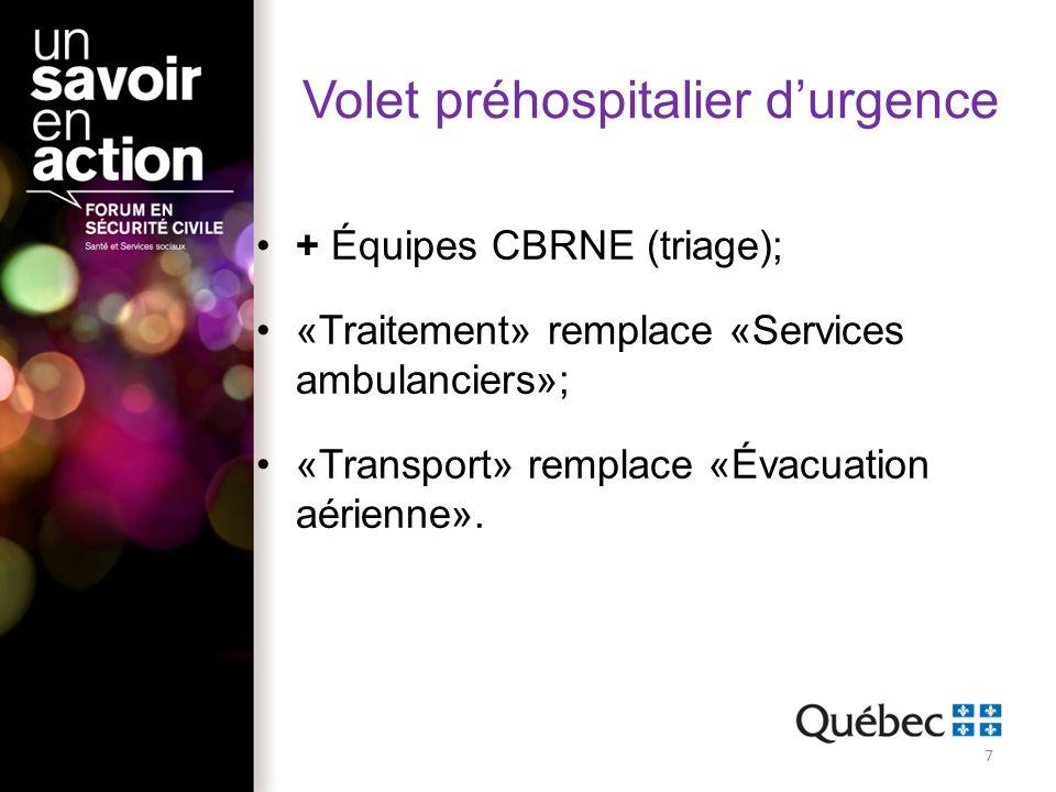 Volet préhospitalier d'urgence