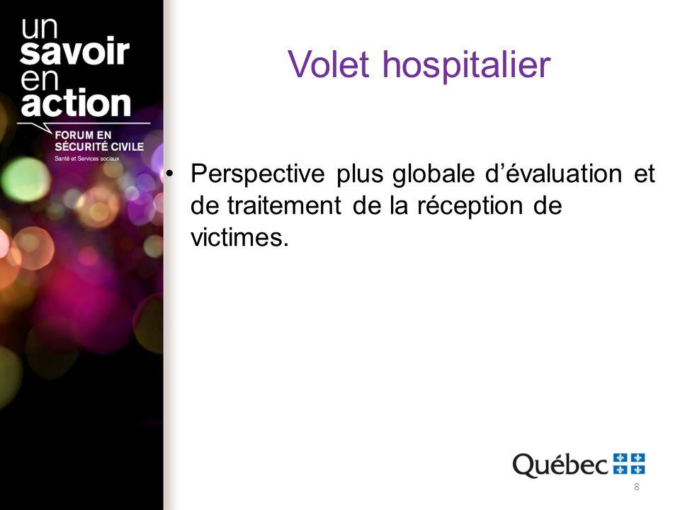 Volet hospitalier Perspective plus globale d'évaluation et de traitement de la réception de victimes.