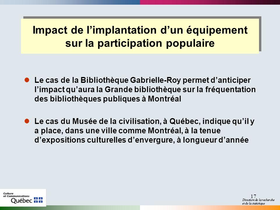 2017-04-01 Impact de l'implantation d'un équipement sur la participation populaire.