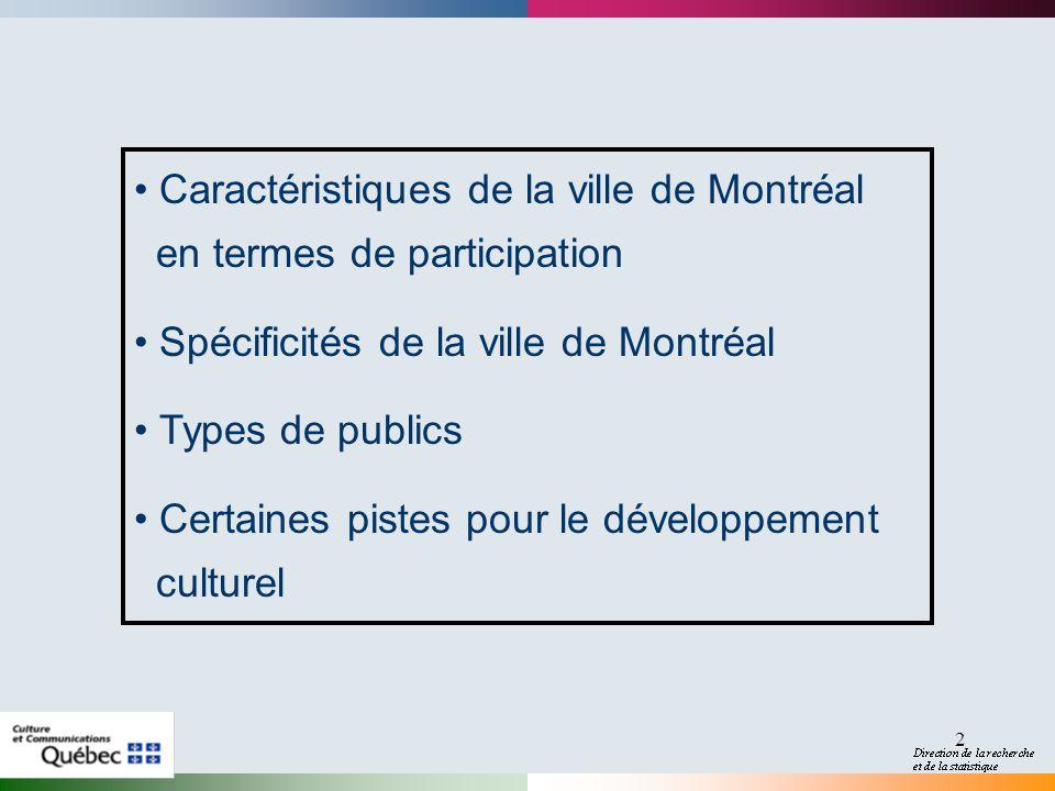 Caractéristiques de la ville de Montréal en termes de participation