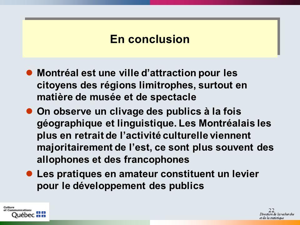 2017-04-01 En conclusion. Montréal est une ville d'attraction pour les citoyens des régions limitrophes, surtout en matière de musée et de spectacle.