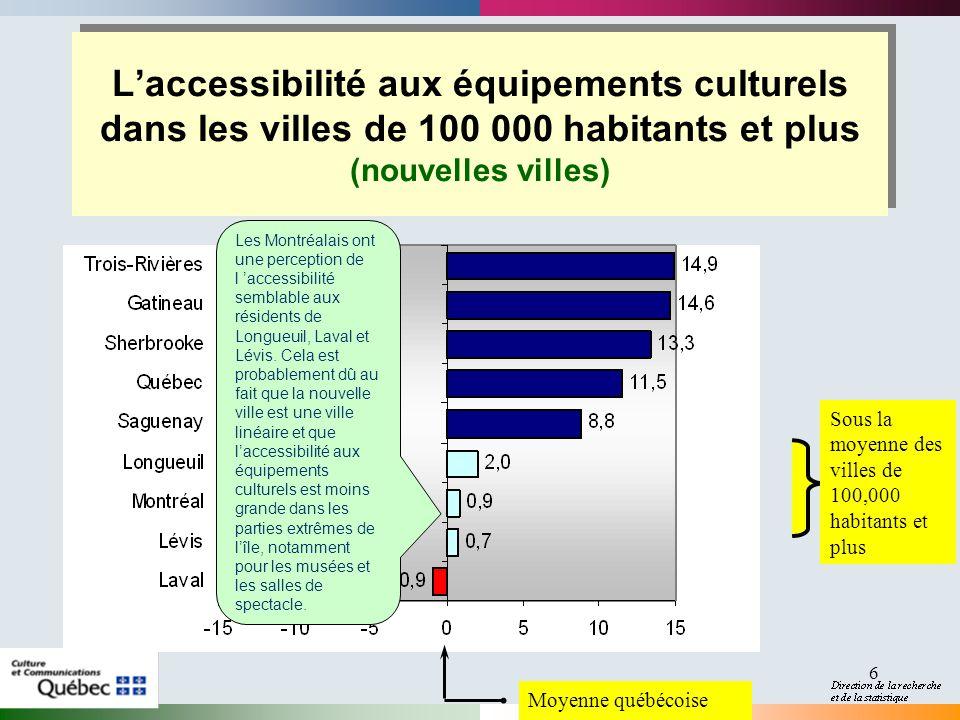 2017-04-01 L'accessibilité aux équipements culturels dans les villes de 100 000 habitants et plus (nouvelles villes)