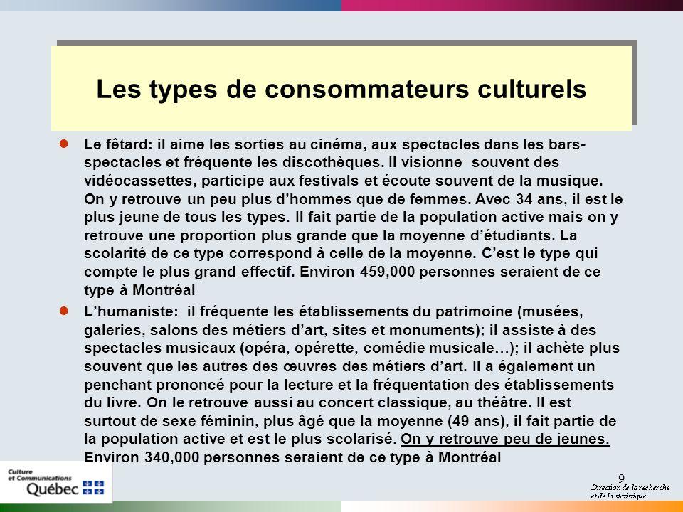 Les types de consommateurs culturels