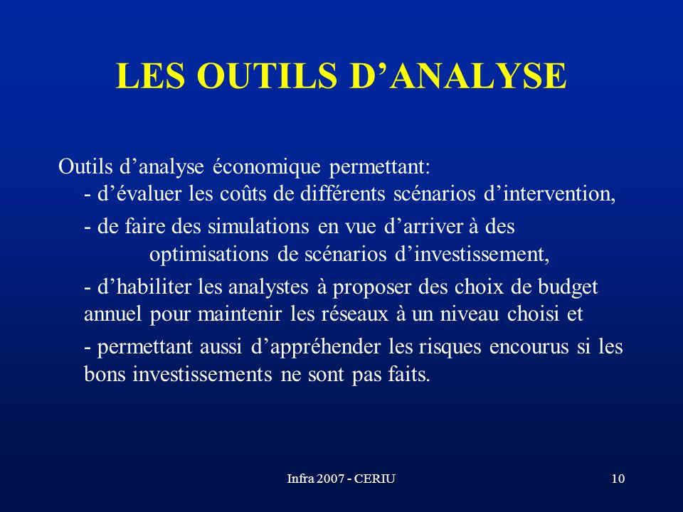 LES OUTILS D'ANALYSE Outils d'analyse économique permettant: - d'évaluer les coûts de différents scénarios d'intervention,