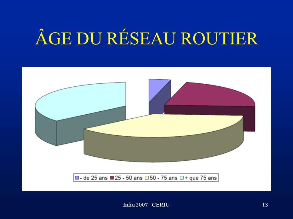 ÂGE DU RÉSEAU ROUTIER Infra 2007 - CERIU