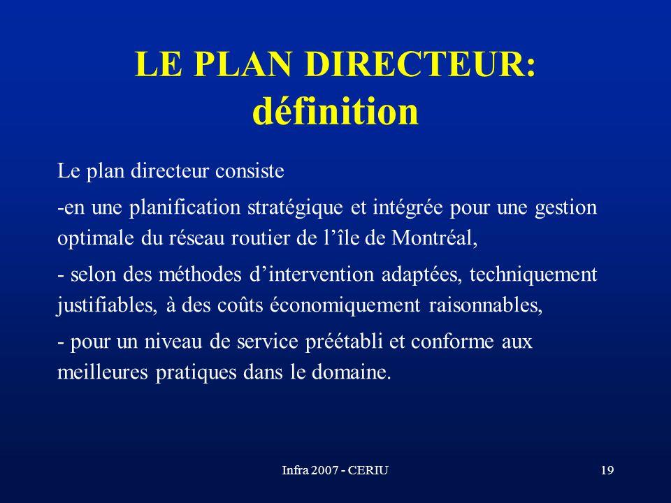 LE PLAN DIRECTEUR: définition