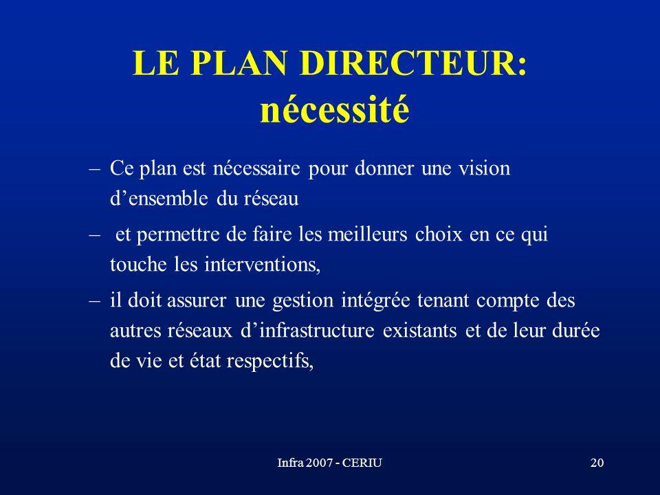 LE PLAN DIRECTEUR: nécessité