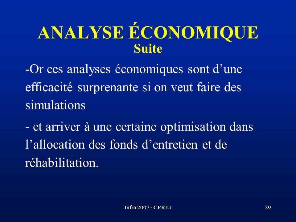 ANALYSE ÉCONOMIQUE Suite
