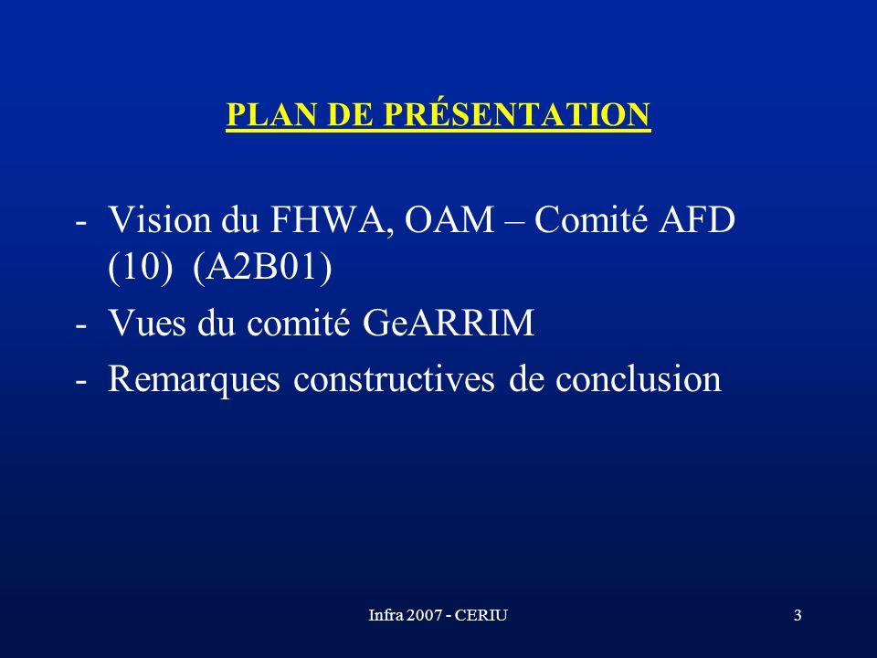 Vision du FHWA, OAM – Comité AFD (10) (A2B01) Vues du comité GeARRIM