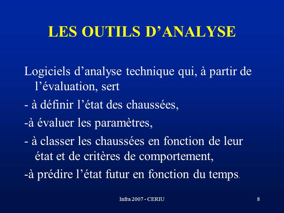 LES OUTILS D'ANALYSE Logiciels d'analyse technique qui, à partir de l'évaluation, sert. - à définir l'état des chaussées,