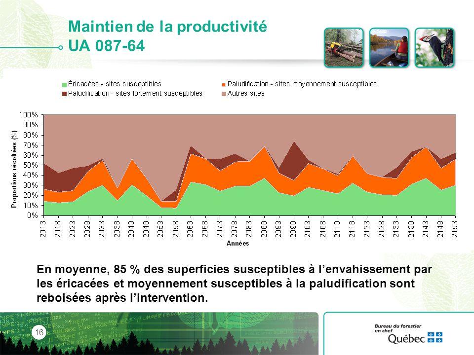 Maintien de la productivité UA 087-64