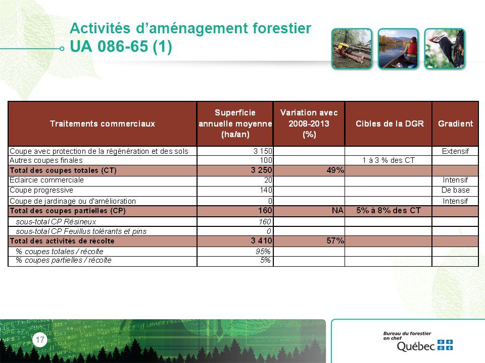 Activités d'aménagement forestier UA 086-65 (1)