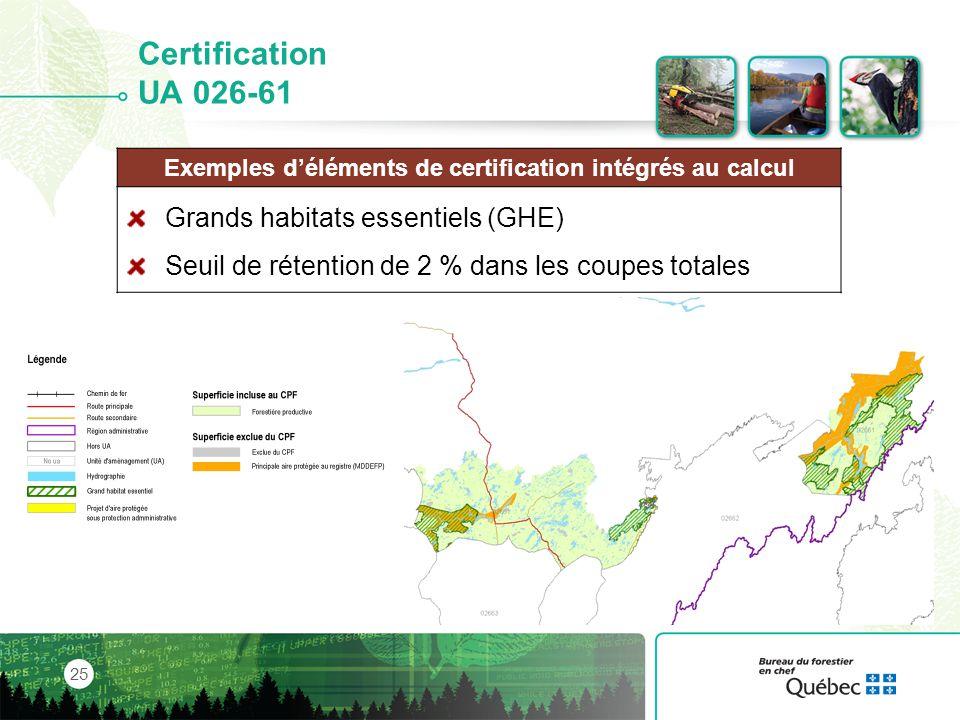 Exemples d'éléments de certification intégrés au calcul