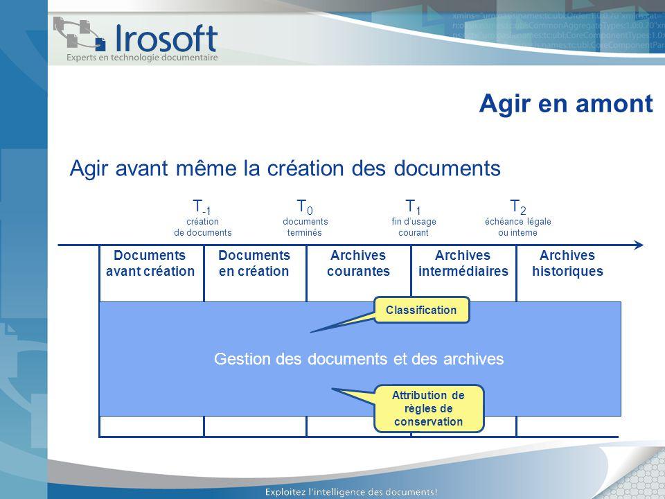 Agir en amont Agir avant même la création des documents