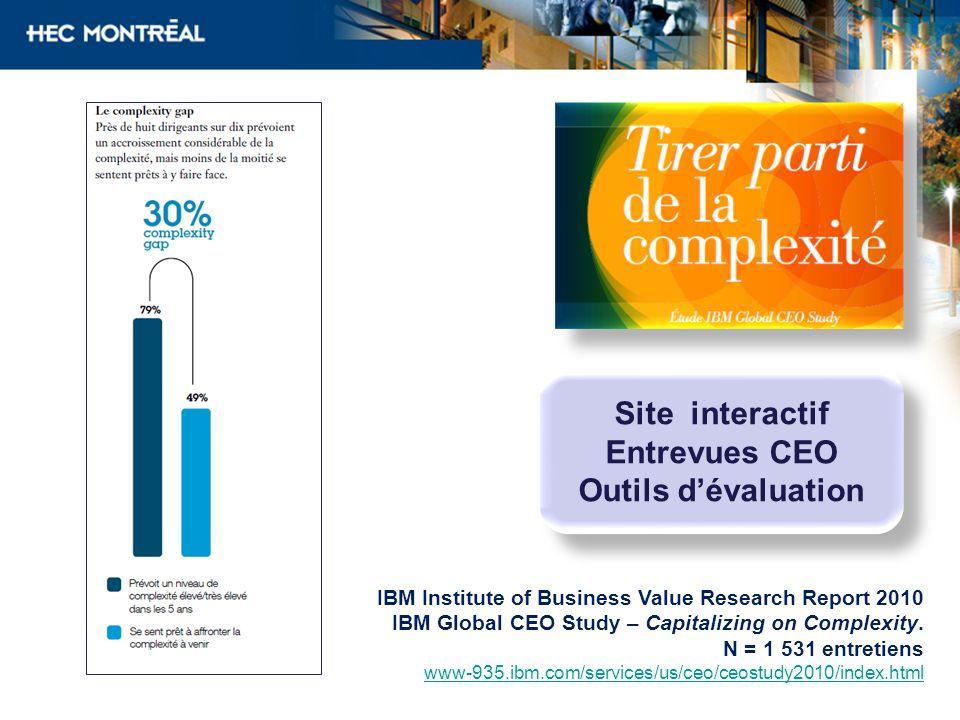 Site interactif Entrevues CEO Outils d'évaluation