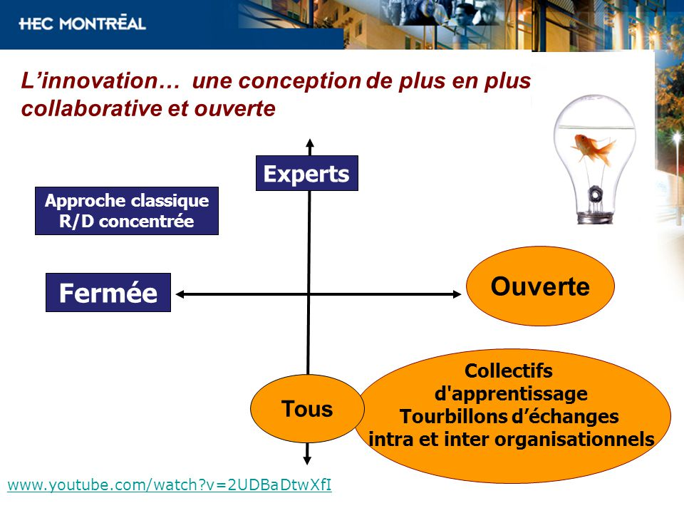 L'innovation… une conception de plus en plus collaborative et ouverte
