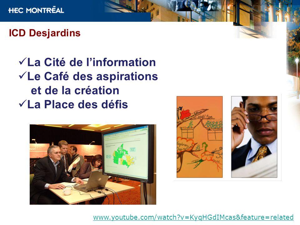 La Cité de l'information Le Café des aspirations et de la création