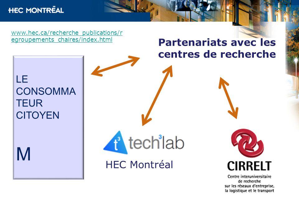 M Partenariats avec les centres de recherche LE CONSOMMATEUR CITOYEN