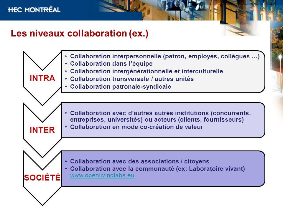 Les niveaux collaboration (ex.)