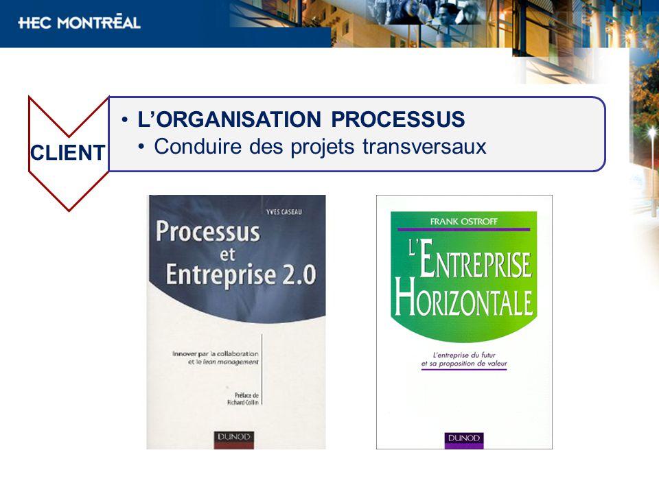 L'ORGANISATION PROCESSUS Conduire des projets transversaux