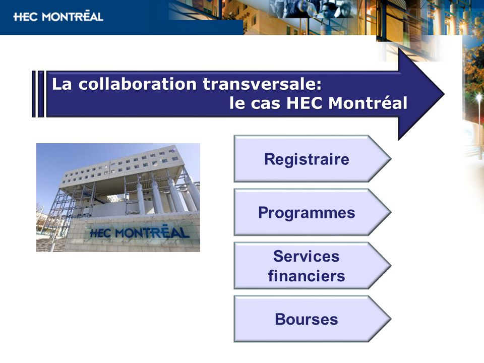 La collaboration transversale: