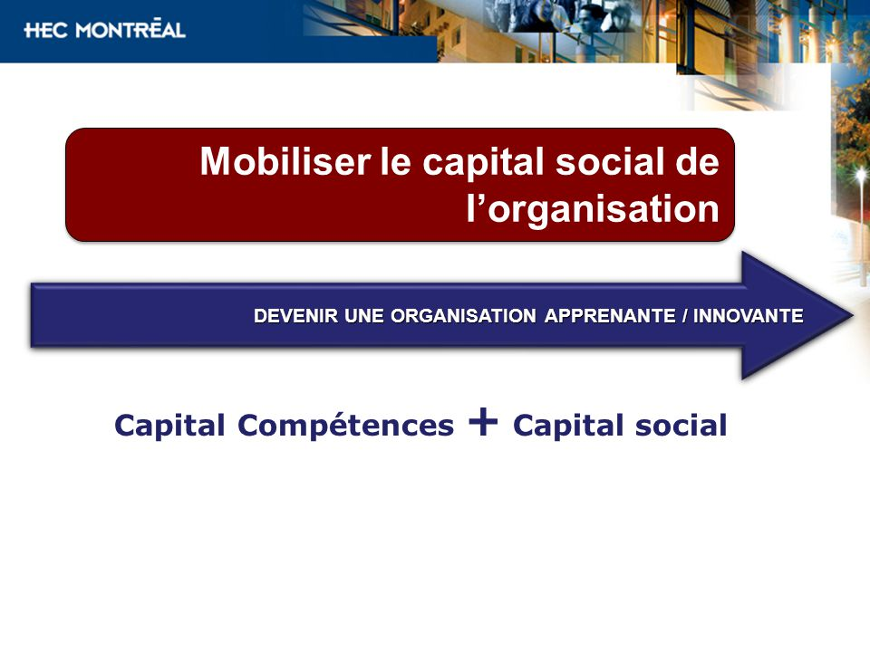 Mobiliser le capital social de l'organisation