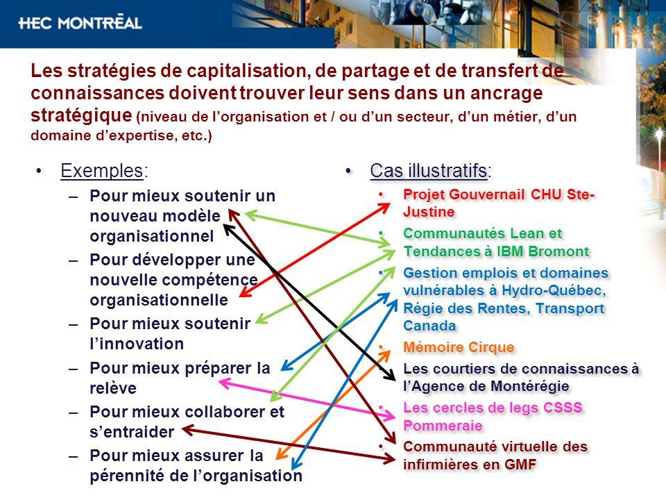 Les stratégies de capitalisation, de partage et de transfert de connaissances doivent trouver leur sens dans un ancrage stratégique (niveau de l'organisation et / ou d'un secteur, d'un métier, d'un domaine d'expertise, etc.)