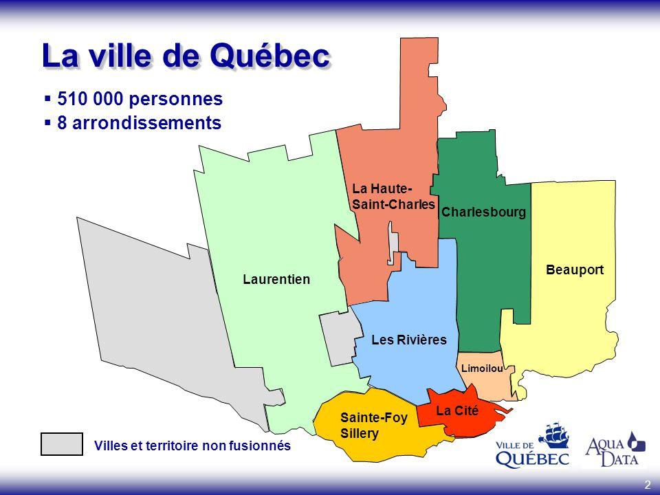 La ville de Québec 510 000 personnes 8 arrondissements