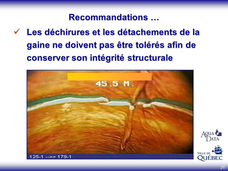 Recommandations … Les déchirures et les détachements de la gaine ne doivent pas être tolérés afin de conserver son intégrité structurale.