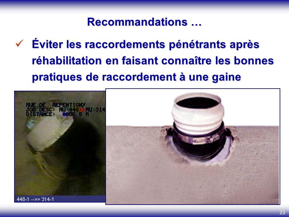 Recommandations … Éviter les raccordements pénétrants après réhabilitation en faisant connaître les bonnes pratiques de raccordement à une gaine.