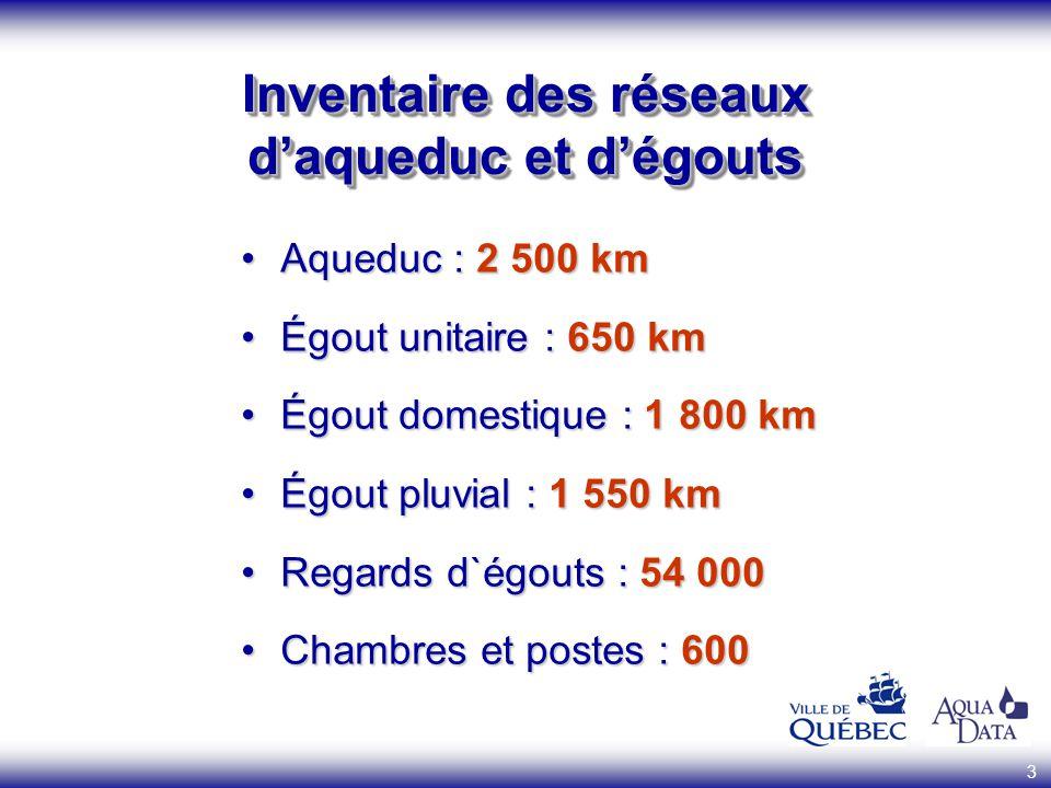 Inventaire des réseaux d'aqueduc et d'égouts