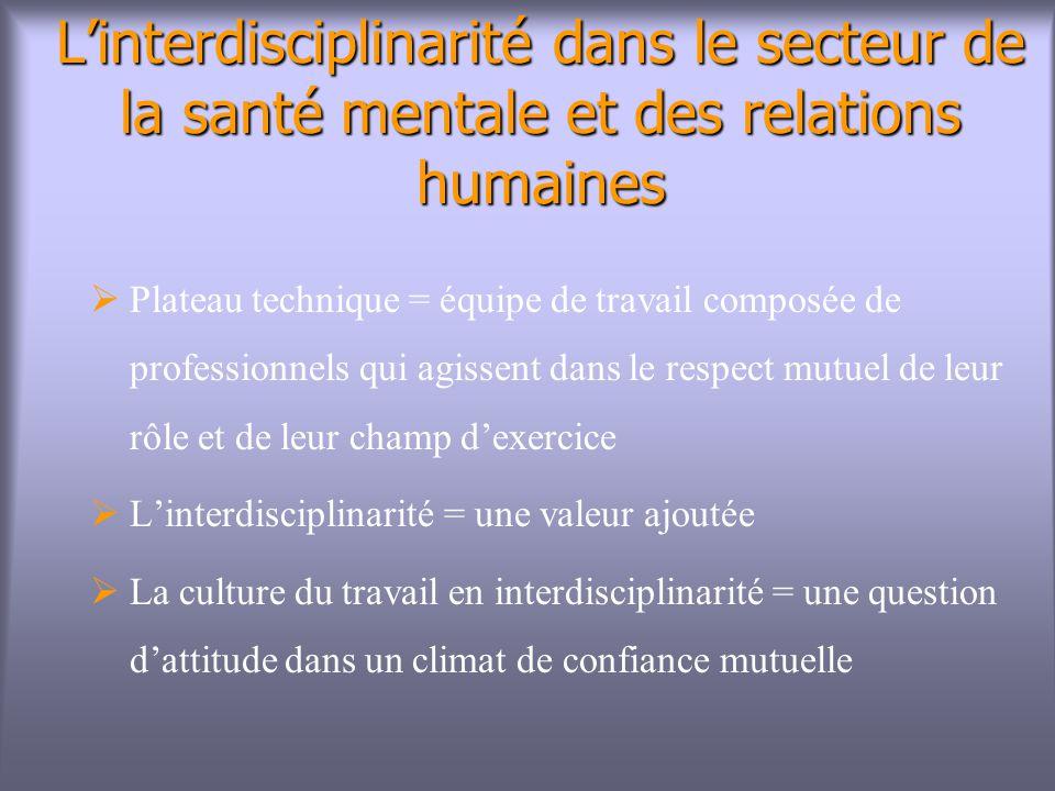 L'interdisciplinarité dans le secteur de la santé mentale et des relations humaines