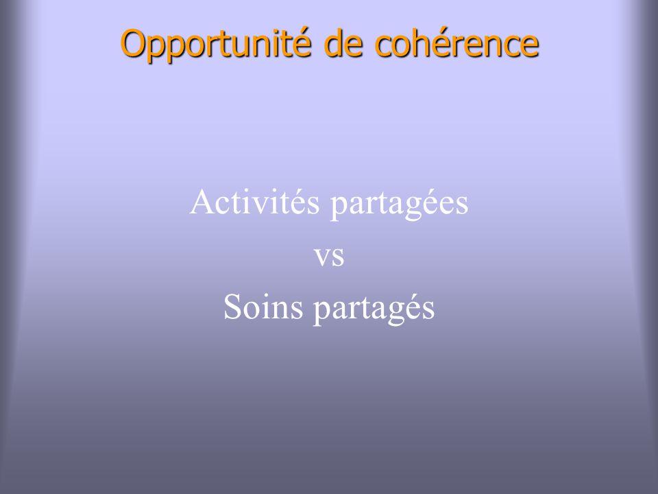 Opportunité de cohérence