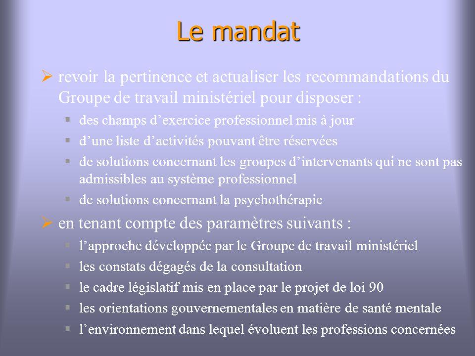 Le mandat revoir la pertinence et actualiser les recommandations du Groupe de travail ministériel pour disposer :