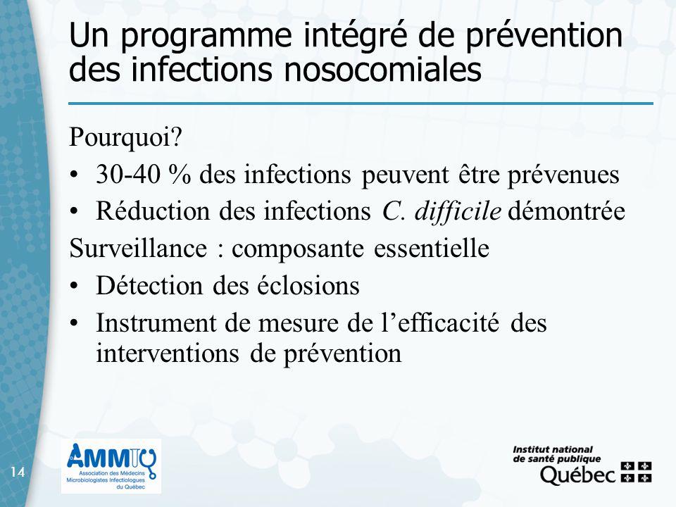 Un programme intégré de prévention des infections nosocomiales