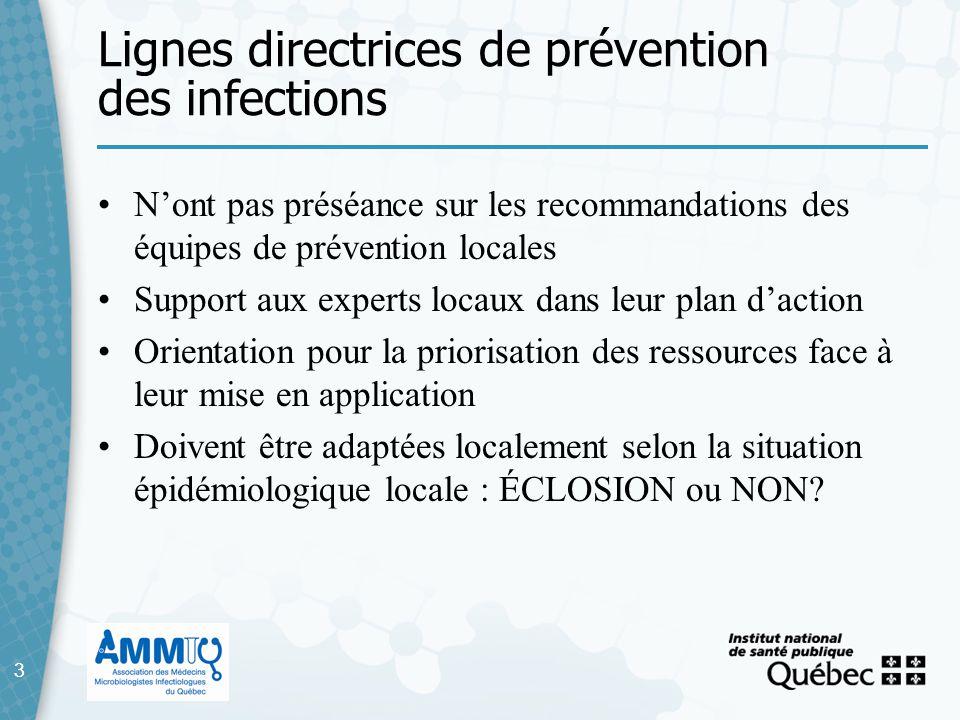 Lignes directrices de prévention des infections