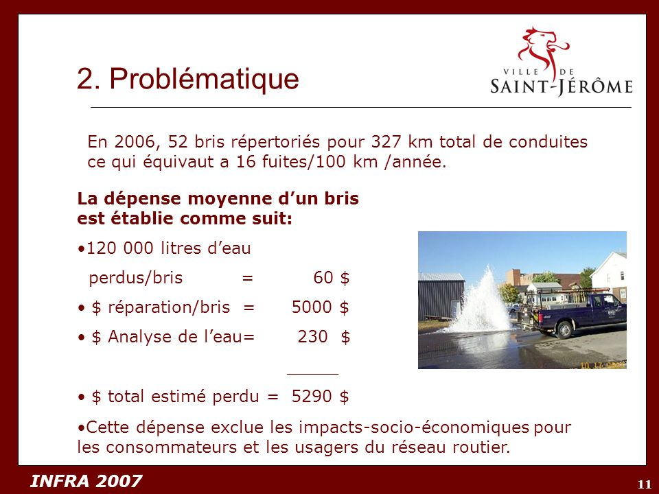2. Problématique En 2006, 52 bris répertoriés pour 327 km total de conduites ce qui équivaut a 16 fuites/100 km /année.