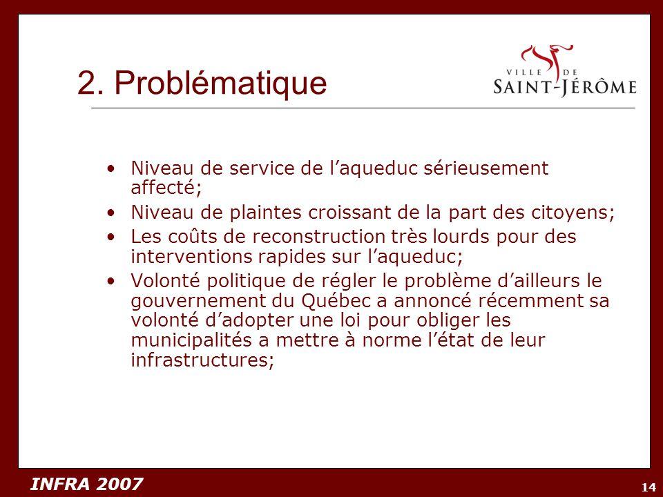 2. Problématique Niveau de service de l'aqueduc sérieusement affecté;