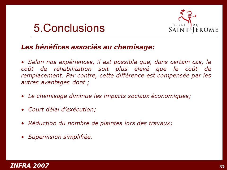 5.Conclusions Les bénéfices associés au chemisage: