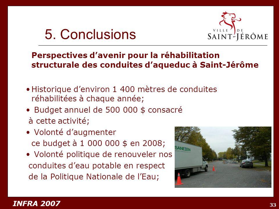 5. Conclusions Perspectives d'avenir pour la réhabilitation structurale des conduites d'aqueduc à Saint-Jérôme.