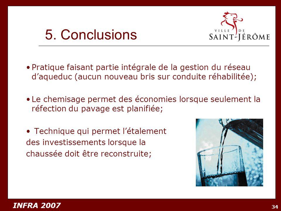 5. Conclusions Pratique faisant partie intégrale de la gestion du réseau d'aqueduc (aucun nouveau bris sur conduite réhabilitée);