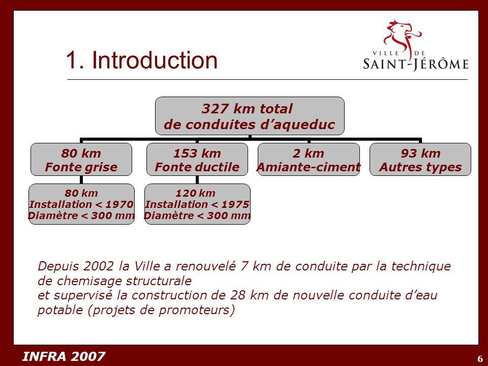 1. Introduction Depuis 2002 la Ville a renouvelé 7 km de conduite par la technique de chemisage structurale.