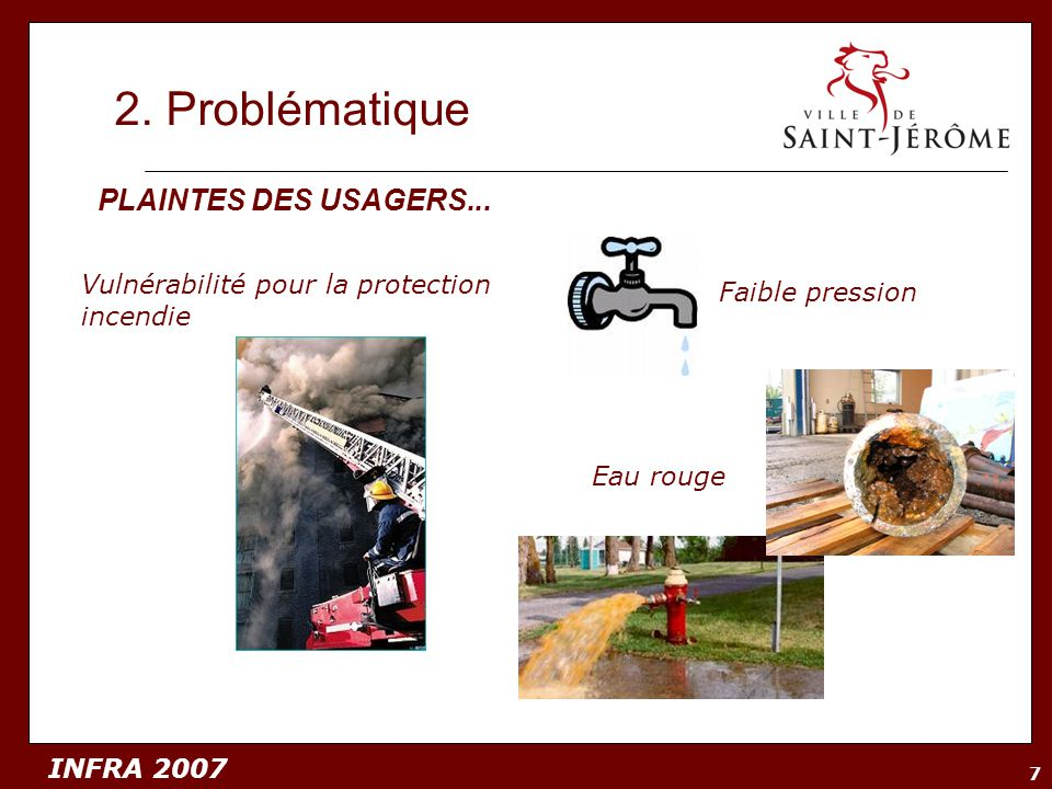 2. Problématique PLAINTES DES USAGERS...
