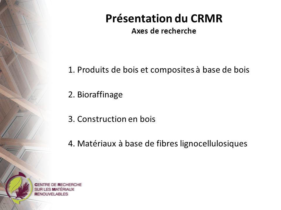 Présentation du CRMR Axes de recherche
