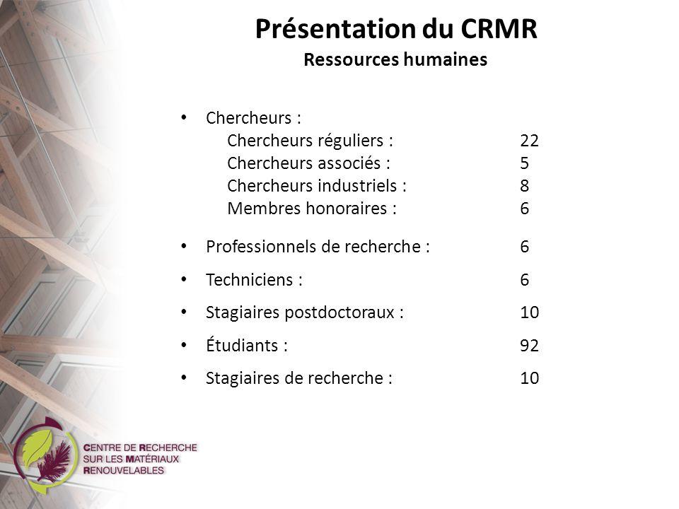 Présentation du CRMR Ressources humaines