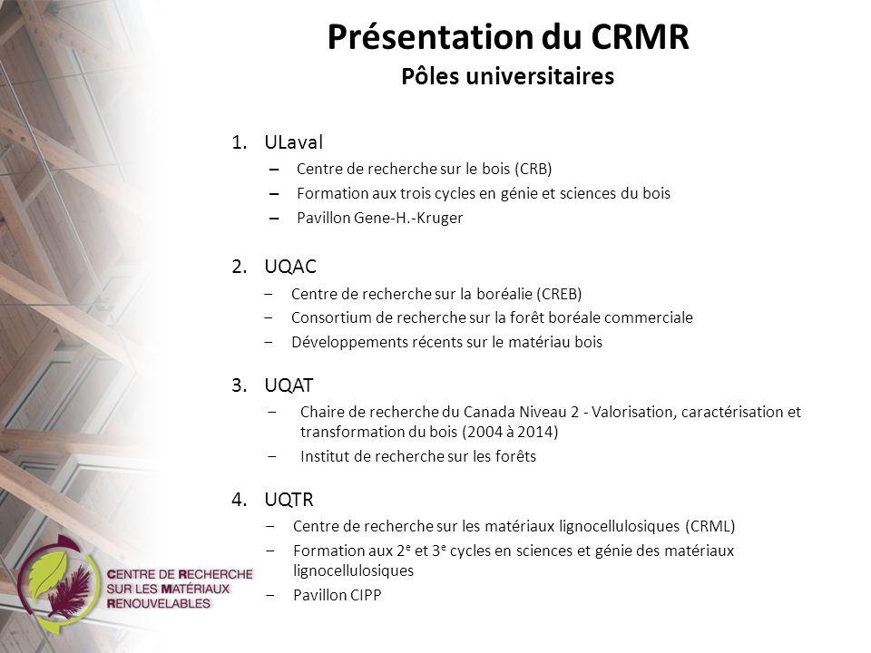Présentation du CRMR Pôles universitaires
